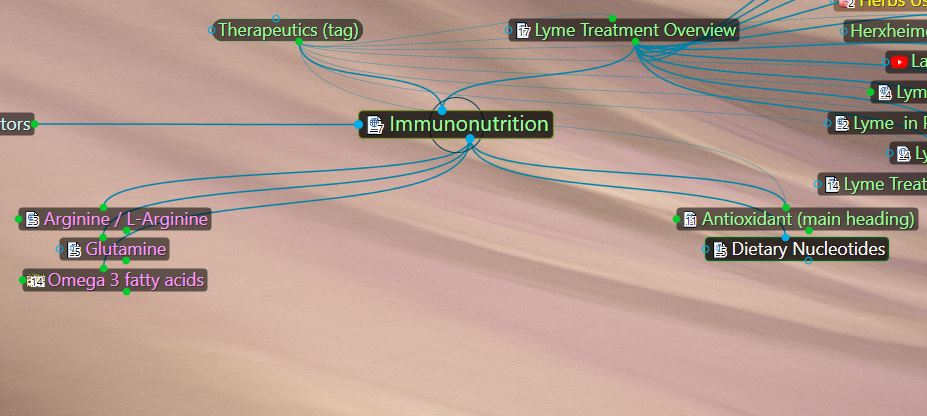 immunonutrition in herbal database