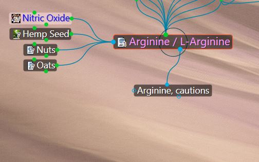 arginine in herbal database