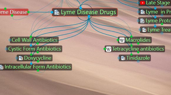 drugs for Lyme disease